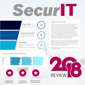 SecurIT 2018 infographic